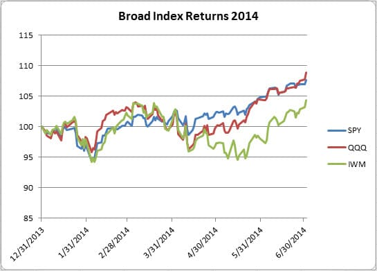 2 Broad Index June 2014
