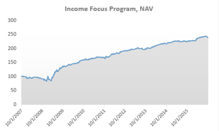 income-focus-n