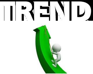 Kaufman trend