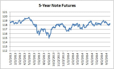 a5-year notes